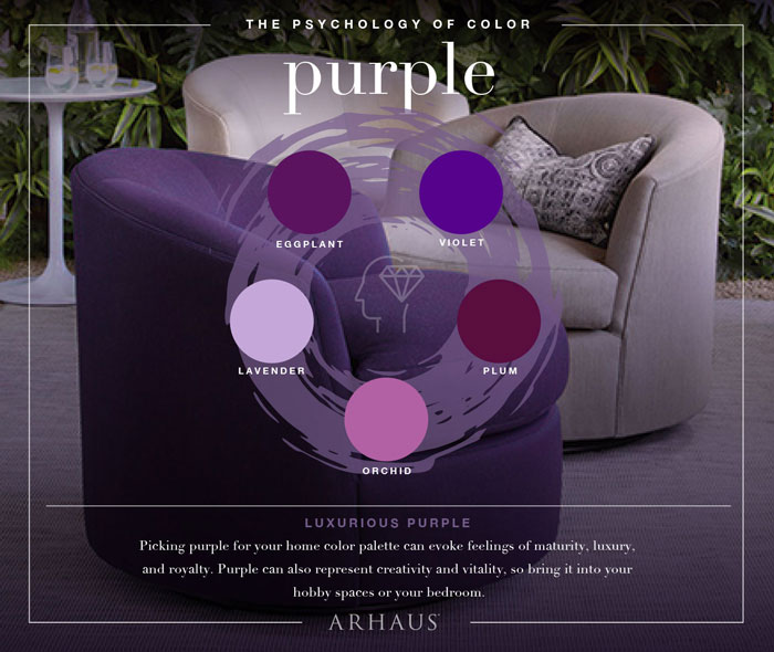 Arhaus psychology of color: Purple - custom print decor options